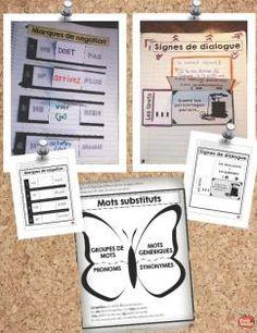 Les marqueurs de négation et les signes de dialogue