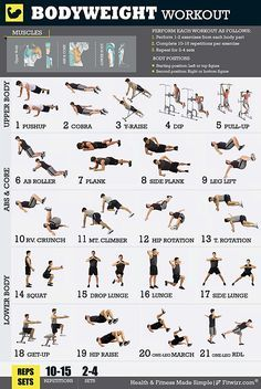 """Fitwirr Men's Bodyweight Workout Exercise Poster """"18 X 24"""" Home Gym - Bodyweight Workout Routine - Build Muscles - Workout Poster - Bodyweight Workout Plan for Mass - Bodybuilding - Strength Training"""