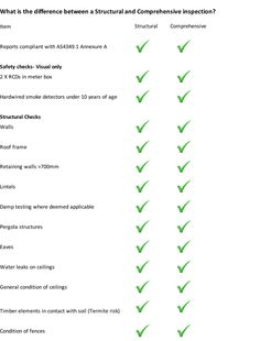 Comparison Sheet Offered