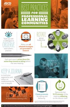 Starting a PLC or looking for tips to revitalize and refocus an existing community? Post this #infographic in your office, share it with your colleagues, or circulate it on social media. #ProfDev