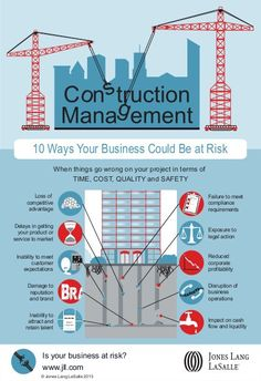 Cool infographic on construction management risks. For more information on All-Rite Commercial Construction at: http://9nl.eu/allritegeneralconstruction