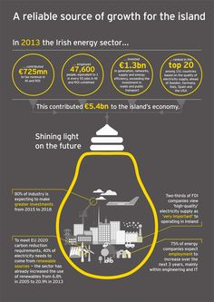 ey-energy-and-consumers-infographic.jpg (800×1131)