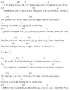 Troye Sivan - Happy Little Pill Chords
