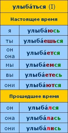 Russian Language Lessons, Russian Language Learning, How To Speak Russian, Learn Russian, Languages, Grammar, Cookie, Hue, Degree Of A Polynomial