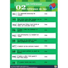 Les inférences: LIEU (activité de 10 questions) Questions, Bar Chart, Periodic Table, Instruments, France, Teaching, Boutique, Action, Hand Fan