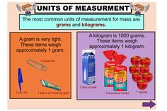 Help your students to understand measuring mass in grams and kilograms with this wonderful IWB lesson. http://interactivelessons.com.au/