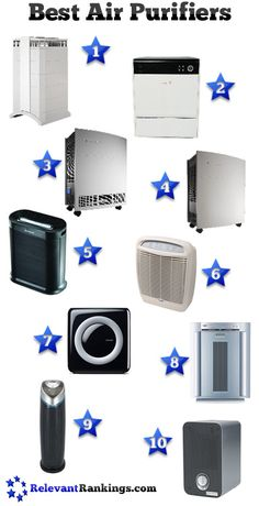 Reviews of the best air purifiers as rated by RelevantRankings.com  Updated on 10/4/2016
