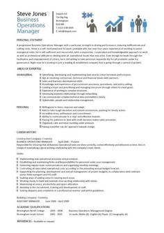 Nurse Resume Pdf Resume  Functional Resume Sample For Fresh Graduate Functional  Scholarship Resume Templates Word with Best Resume Websites Word Business Operations Manager Resume Template Purchase Creative Resumes