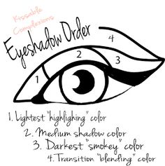 Perfect Eye shadow Guide (although really, as long as you blend well you can experiment with all kinds of looks ;))