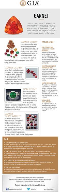 Garnet Buying Guide | GIA 4Cs Blog