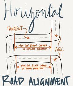 Horizontal Road Alignment