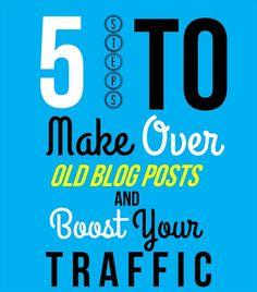 real time analytics, blog tips