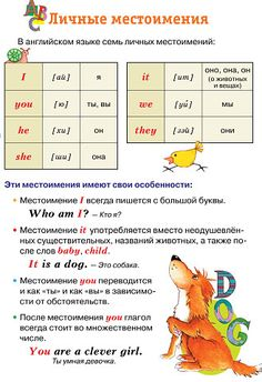English Phrases, English Grammar, English Language, Learn Russian, Learn English, Russian Language Learning, English For Beginners, English Lessons, Russian Alphabet