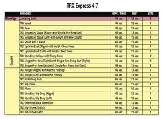 TRX Express 4.7