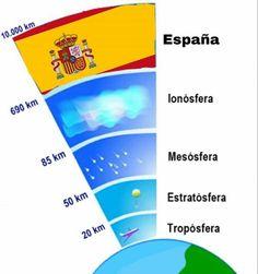Spain History, History Memes, Funny Moments, Comedy, Lol, How To Make, Random, Book Memes, Funny Memes