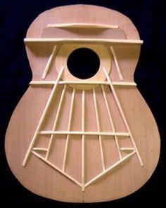 Tampo de um violão modelo Daniel Friederich - 1977, em construção no atelier de Antônio de Pádua Gomide.