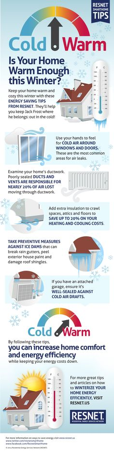 """Is your home warm enough this winter? #GoBIGhttp://www.bakerinspectiongroup.com Certified Master Inspectors (CMIs) ®, Realtor Co-Branding, 100% Inspection Satisfaction, FREE 100 Day Home Inspection Warranty, FREE Appliance Recall Check, FREE Home Energy Audit, FREE """"Now That You've Had a Home Inspection Book"""", FREE $10,000 Honor Guarantee, FREE Realtor Referral Protection, FREE Safe Home Book."""