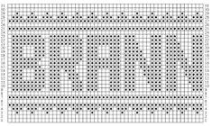 Babsy design YNKA ( you`ll never knit alone ): BRANN mønster Knitting, Words, Design, Tricot, Breien, Stricken, Weaving, Knits