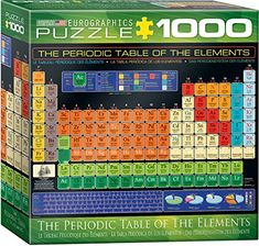 EuroGraphics Small Box Periodic Table of Elements Puzzle ... http://www.amazon.com/dp/B00IPHFPPA/ref=cm_sw_r_pi_dp_Eqrpxb0AFXWF1