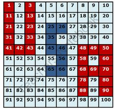 This hundreds chart hidden picture set is perfect for Independence Day, Presidents Day, Memorial Day, as part of a Social Studies unit, a math center, a literacy center, or just for fun!   This set includes:  1 blank hundreds chart  1 answer key  5