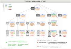 Poder+Judiciário+++MP.jpg (1385×967)