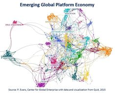 P. Evans, CGE – 2015 Emerging Global Platform Economy with data visualization from Quid