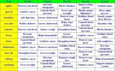 vegetables list | the article you might to increase the intake of fruits and vegetables ...