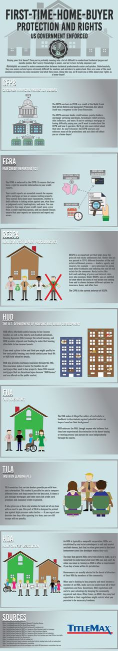 Rights You Need To Know As A First Time Home Buyer #Infographic #Economy #RealEstate