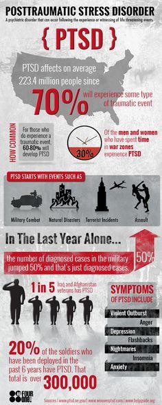 PTSD  #sargeslist
