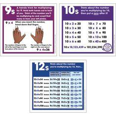 Multiplication Strategies 3