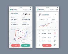 Case Study : Running App