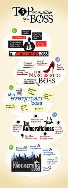 Custom Types of Bosses Essay