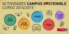 """Universidad de Murcia: """"Campus Sostenible"""" (2014/2015)"""