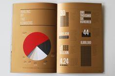 Railinc Annual Report 2010 by Nicole Kraieski, via Behance