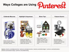 The 25 Best Pinterest Boards in EdTech - Online Universities. My Pinterest board is featured as second one!