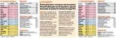 SCRIVOQUANDOVOGLIO: CALCIO SECONDA DIVISIONE:24°GIORNATA (16/02/2014)