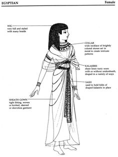 Costume History Fashion Collection Ancient Egypt by