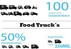 INFO FOOD TRUCKS