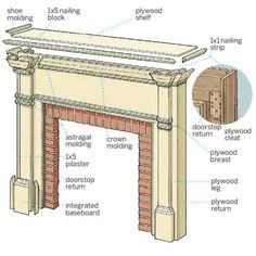 First, size the mantel to fit your fireplace, and choose moldings and trim that mimic nearby profiles.