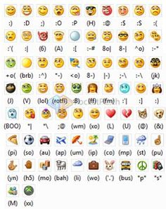 emoticons and their meaning chartTexts, Smileys Face, Computers, Keyboard Symbols, Funny Face