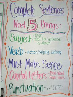 These 4th grade anchor charts reinforce concepts for reading, science, math, behavior management, environmentalism, and more!