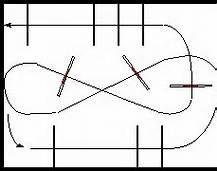 Beginner Show Jumping Course Plan