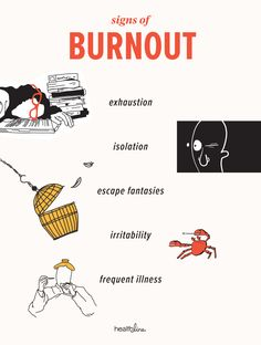 How to Identify and Prevent Burnout Stress Burnout, Job Burnout, Burnout Recovery, Stress Management, Prayer For Work Stress, Burnout Syndrome, Compassion Fatigue, Coaching, National Sleep Foundation
