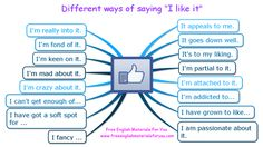 Different_ways_of_saying__I_like_it_