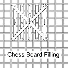 I ❤ embroidery . . . Chess Board Filling, Stitch of the Month June 2010 ~By Needlelace