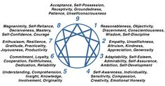 The Enneagram: Accepting the Ways You Are Sometimes who you are is hard to see. We can help you get a sense of yourself and how you are in the world with yourself and with others. The Enneagram is an ancient way of understanding yourself and Personality Chart, Human Personality, Personality Psychology, Personality Quizzes, Spiritual Development, Self Development, Potpourri, Intp Love, Enneagram Test