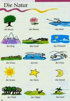 German For Beginners: Nature