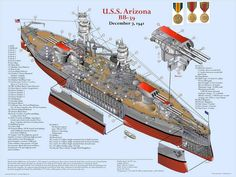 lex-for-lexington: Battleship USS Arizona, in her 7 December 1941 configuration. Uss Arizona, Naval History, Military History, Us Battleships, Pearl Harbor Attack, United States Navy, Navy Ships, Military Weapons, Panzer