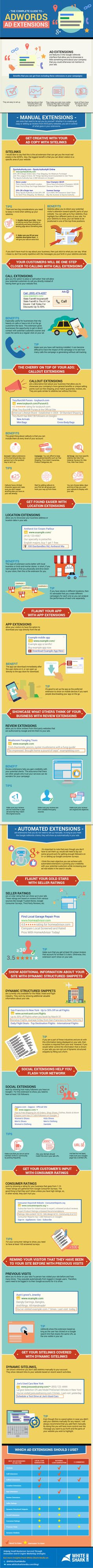 The Complete Guide to AdWords Ad Extensions [Infographic] http://snip.ly/hVbW?utm_content=buffer76c12&utm_medium=social&utm_source=pinterest.com&utm_campaign=buffer