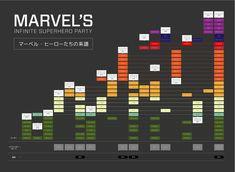 marvel_chart_final